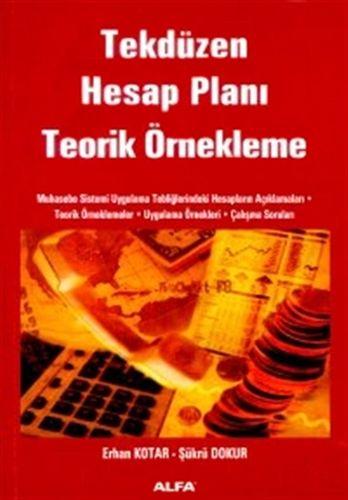 Tekdüzen Hesap Planı Teorik Örnekleme-0
